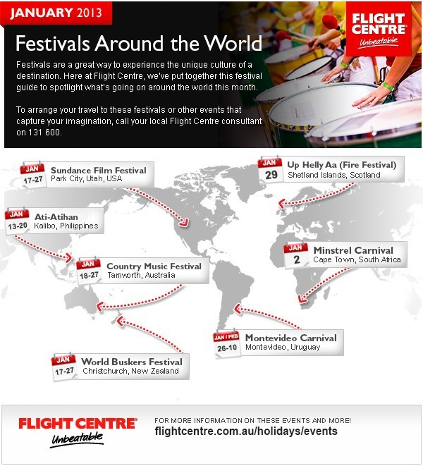 Flight Centre January Festivals