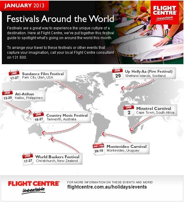 Flight Centre January Festivals