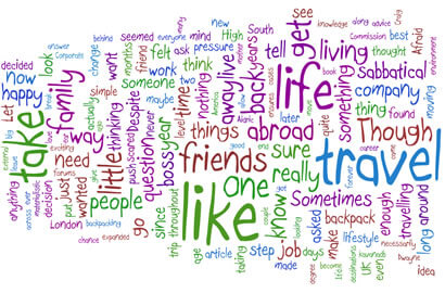 Travelblogs wordle