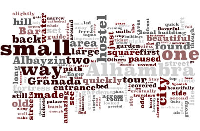 Virtual Wayfarer Wordle
